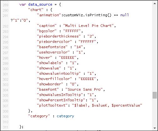 cv mlpc title code html